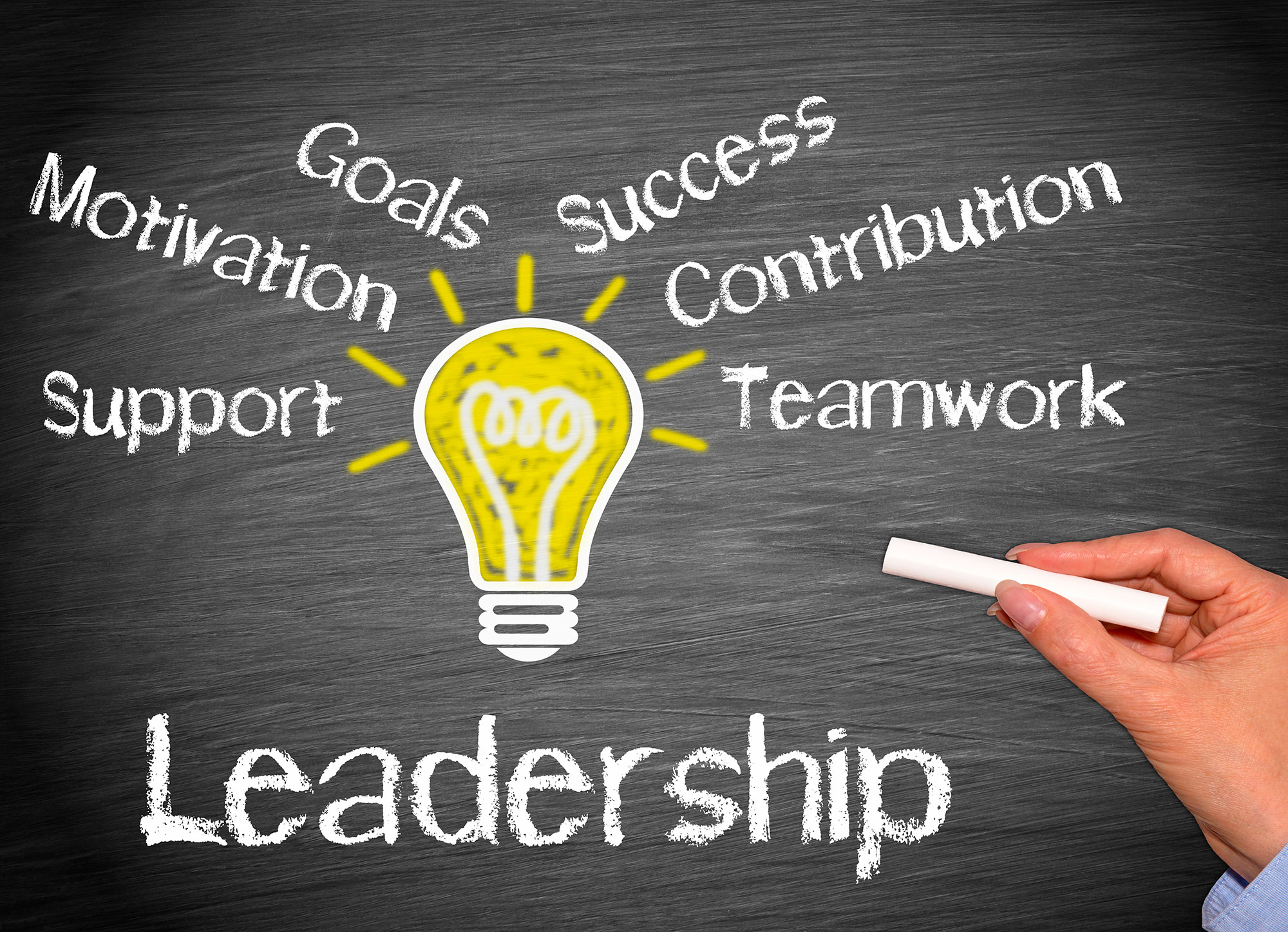 Leadership Training And Consulting Marshall Brown Assoc